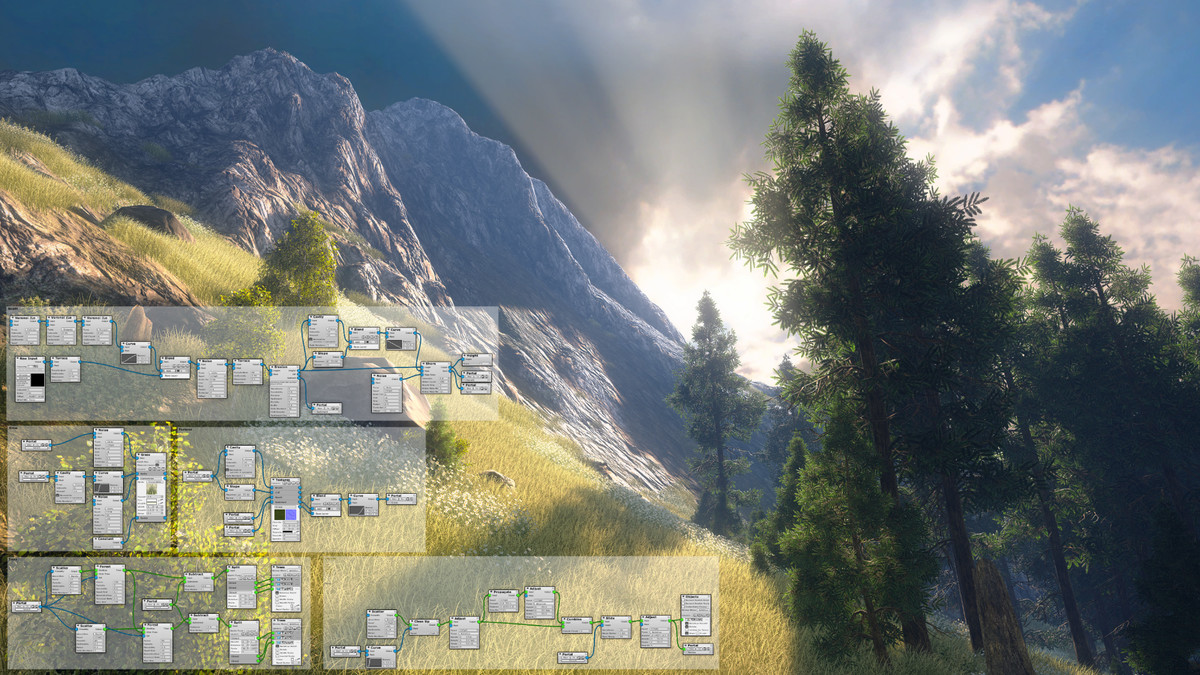 176fc623 c674 45a8 9e09 a3a6297dd6ef scaled - MapMagic World Generator v1.10.4 - Unity三维游戏地形生成器