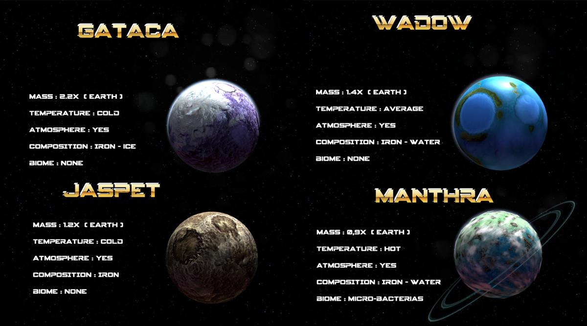 729acafe ffed 4435 91f7 e90ccf152a5c scaled - 20组Unity地球太阳行星科幻模型Planets 1.3