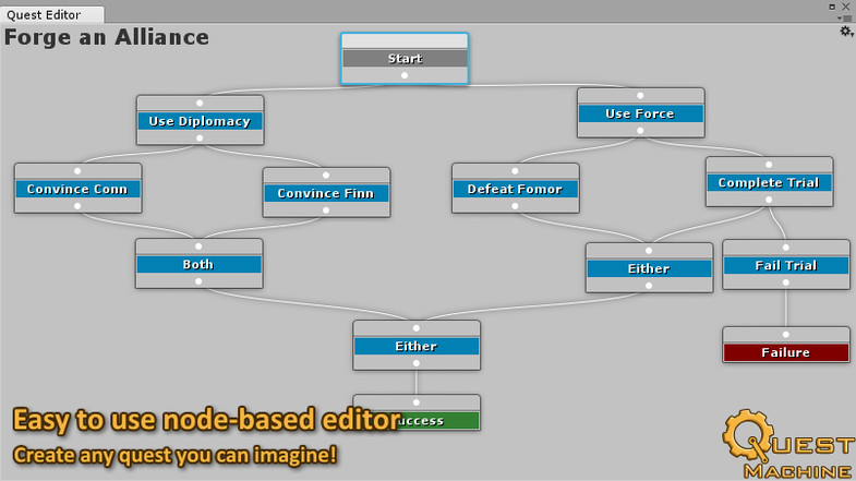 8c418350 9a09 40c0 adaf 20b642932d9d scaled - Unity可扩展的任务系统Quest Machine v1.1.7