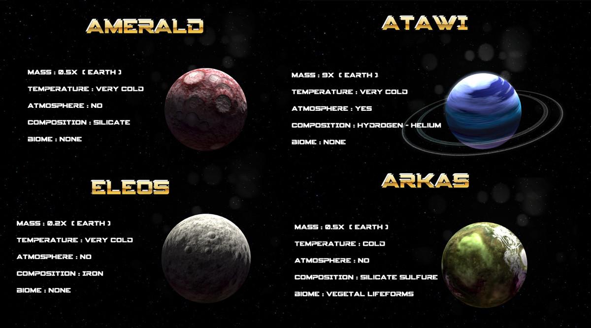 bb34db58 e9a9 4956 9b73 6e0ba410d619 scaled - 20组Unity地球太阳行星科幻模型Planets 1.3