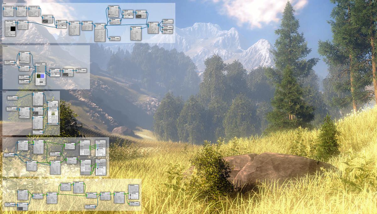 d7fd21ce af6d 479f 84d7 d3e535760e11 scaled - MapMagic World Generator v1.10.4 - Unity三维游戏地形生成器