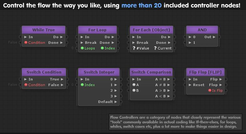 f5d106fe f3a9 4393 8d70 efd6e0bcc53f scaled - Unity游戏开发视觉脚本插件FlowCanvas 3.0.8