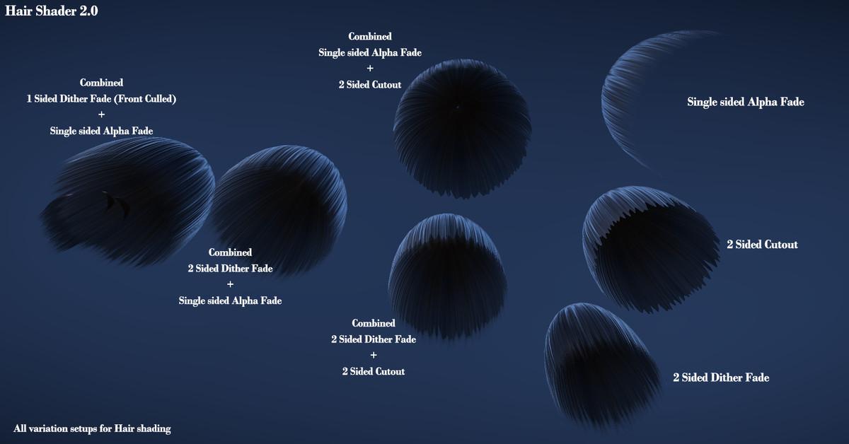 fa46a086 1fa7 4020 ab0f e13c637a7231 scaled - Unity Hair Shader 2.0 Preview HDRP ShaderGraph v1.6